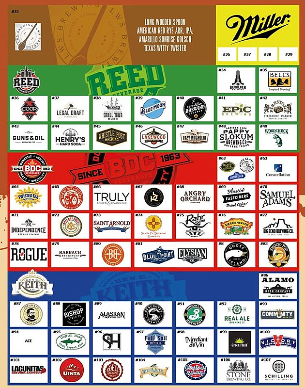 Updated beer list
